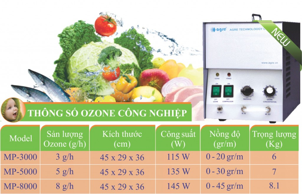 may ozone cong nghiep
